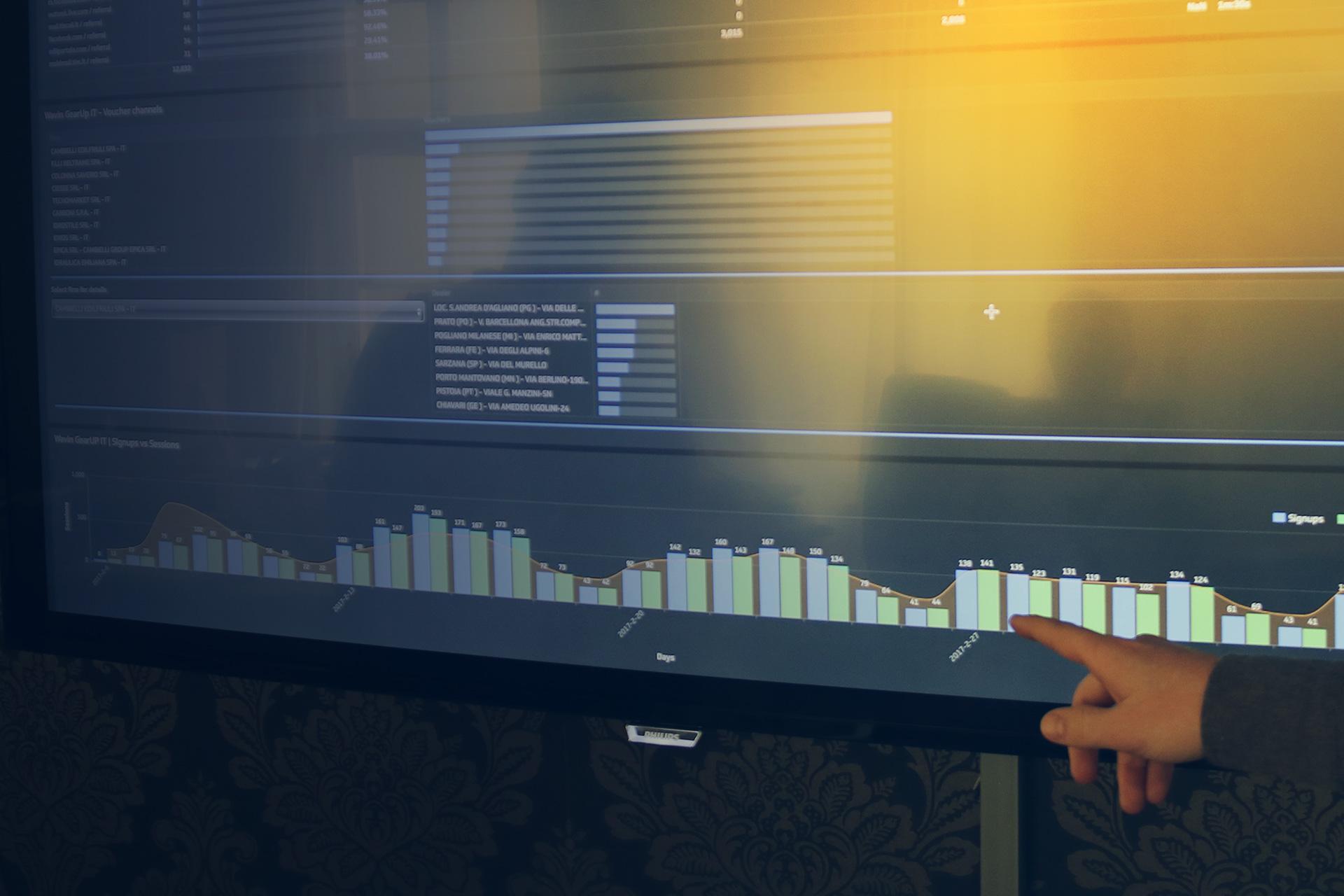 визуализация бизнес данных на большом тв экране