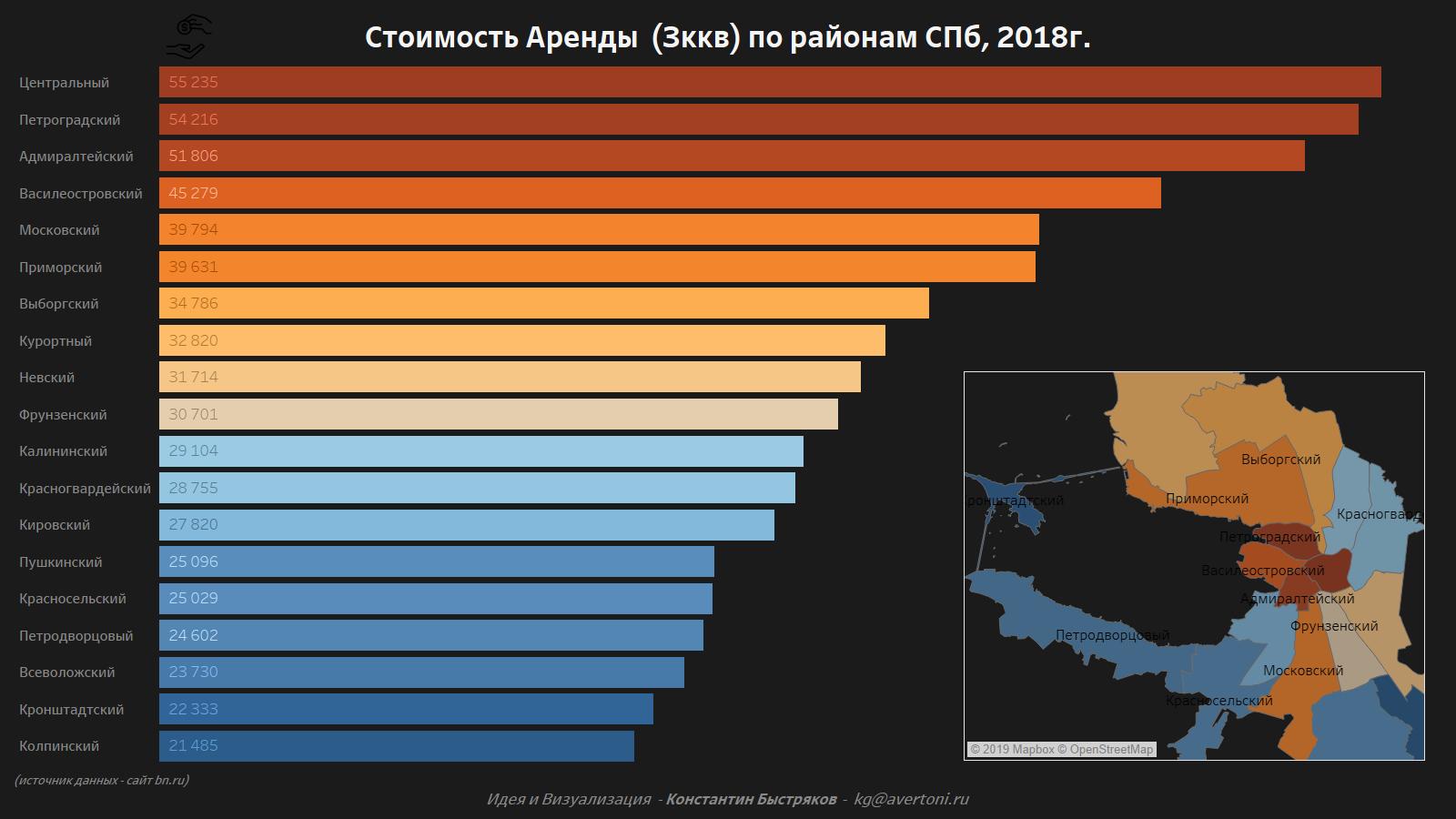 Диаграмма стоимости аренды трехкомнатной квартиры в СПб в 2018 году.