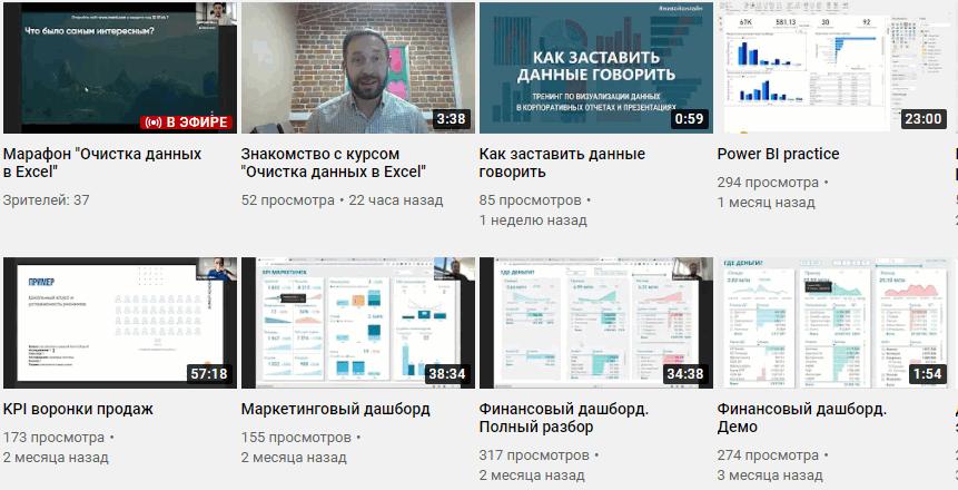 Ютуб канал Алексей Колоколов про дашборд для директора.