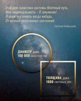 Слайд инфографика о размерах галактики